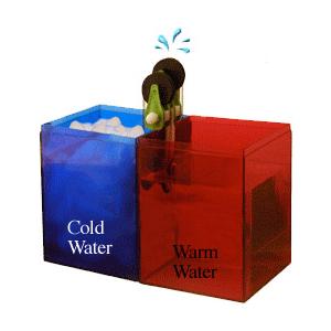 Dr. Johnson's Heat Engine